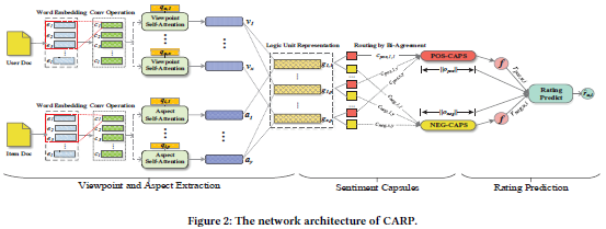 今日 Paper   CopyMTL;情感分析模型;膠囊網絡;XTREME等
