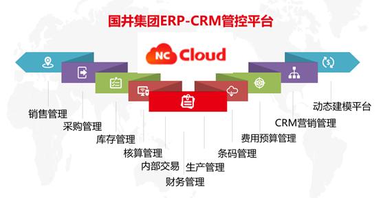 淄博用友NCC助力国井集团步入数字化运营新时代(图5)