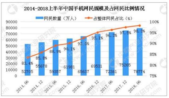为何网红经济成为中国草根翻身的捷径?