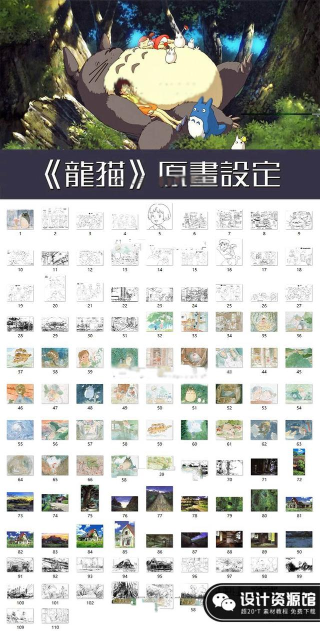 大师宫崎骏珍藏多年的画稿,附赠教程+插件【521期】