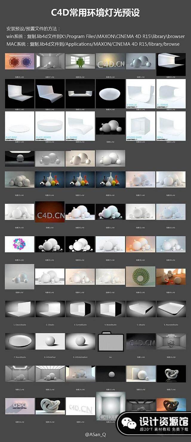 C4D常用环境灯光预设有哪些,各大名师资源分享【526期】