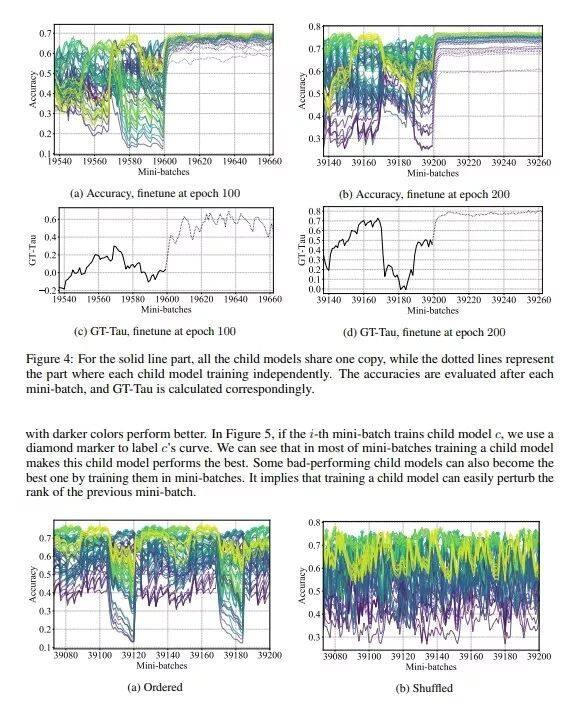 今日 Paper | 小样本学习;视觉情感分类;神经架构搜索;自然图像抠像等