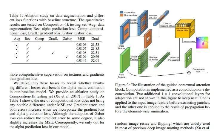 今日 Paper | 小样本学习;视觉情感分类;神经架构搜索;自然图像抠像等-中国科技新闻网