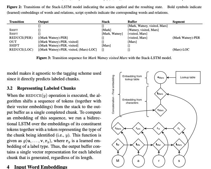今日 Paper | 梯度剪切;命名实体识别;自然语言处理;免强度函数学习等