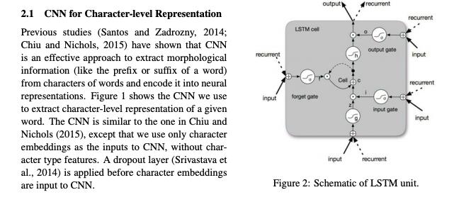 今日 Paper | 从纯图像重建世界;层次递归网络序列;注意力神经网络;命名实体识别等