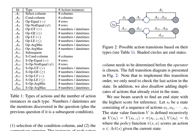 今日 Paper | 多人姿势估计;对话框语义分析;无监督语义分析;自然语言处理工具包等