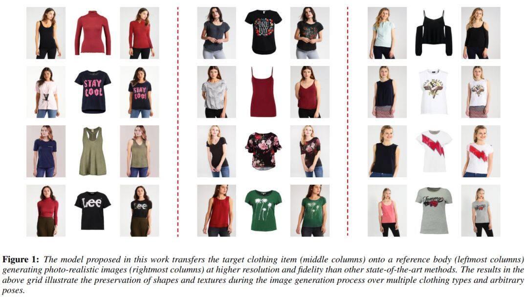 今日 Paper | 跨模态行人重识别;对抗时尚迁移;学会注意错误;凸混合整数规划等