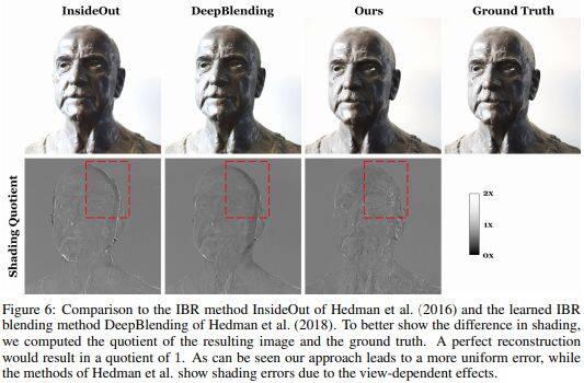 今日 Paper | 物体渲染;图像和谐化;无偏数据处理方法;面部伪造检测等