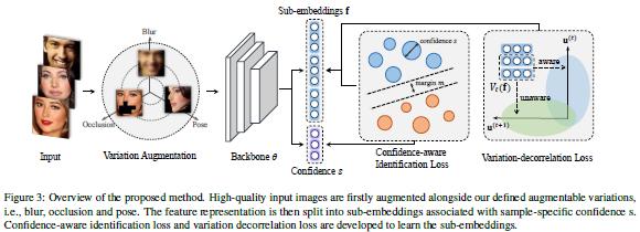 今日 Paper | CVPR 2020 论文推荐:Social-STGCNN;无偏场景图生成;深度人脸识别;4D 关联图等