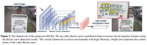 今日 Paper | CVPR 2020 论文推荐:元转移学习;ABCNet;动态图像检索;点云分类框架等
