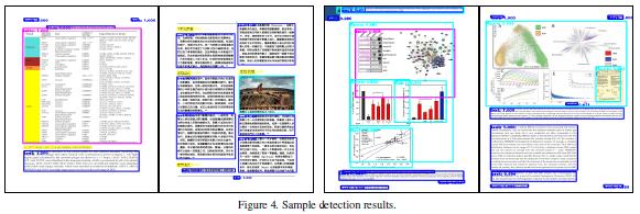 今日 Paper | 分布式表示;基于元学习;县级数据集;GPS-NET等