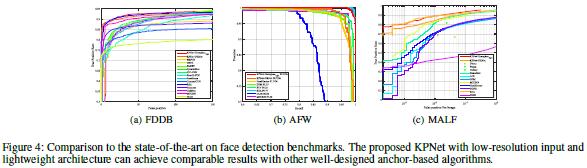 今日 Paper | 高效骨干搜索;学习扩充;最小人脸检测器;DEPARA等