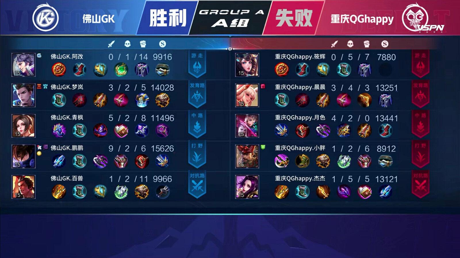 [战报] 佛山GK鏖战五局 拿下常规赛开门红-王者荣耀
