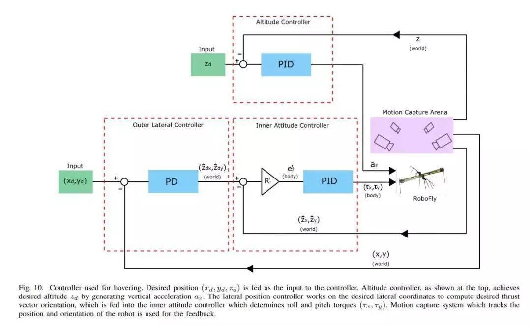 今日 Paper | 随机微分方程;流式自动语音识别;图像分类等-中国科技新闻网