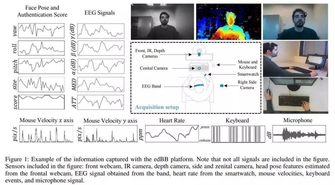 今日 Paper | 人脸数据隐私;神经符号推理;深度学习聊天机器人等-中国科技新闻网