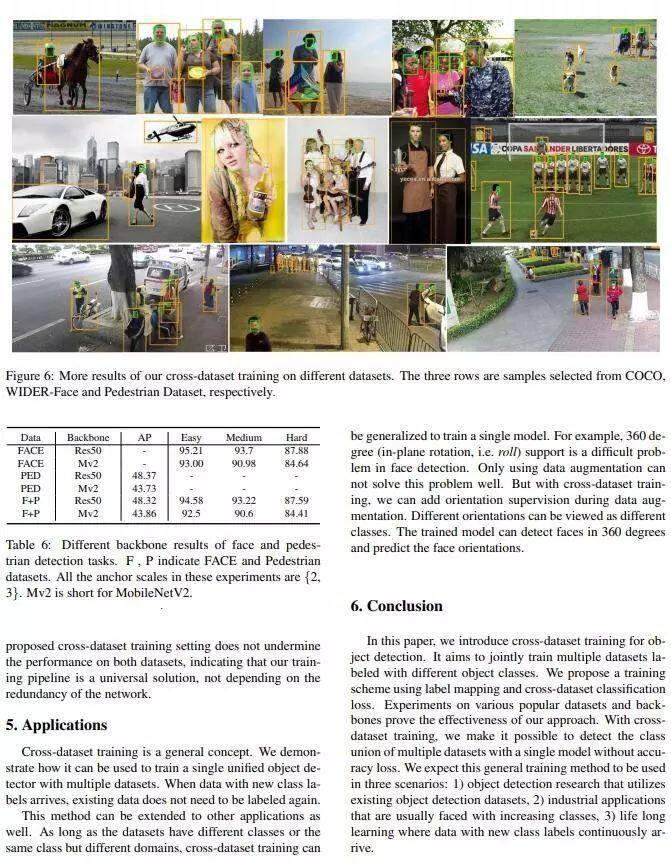 今日 Paper | 蚊子叫声数据集;提高语音识别准确率;对偶注意力推荐系统等-中国科技新闻网