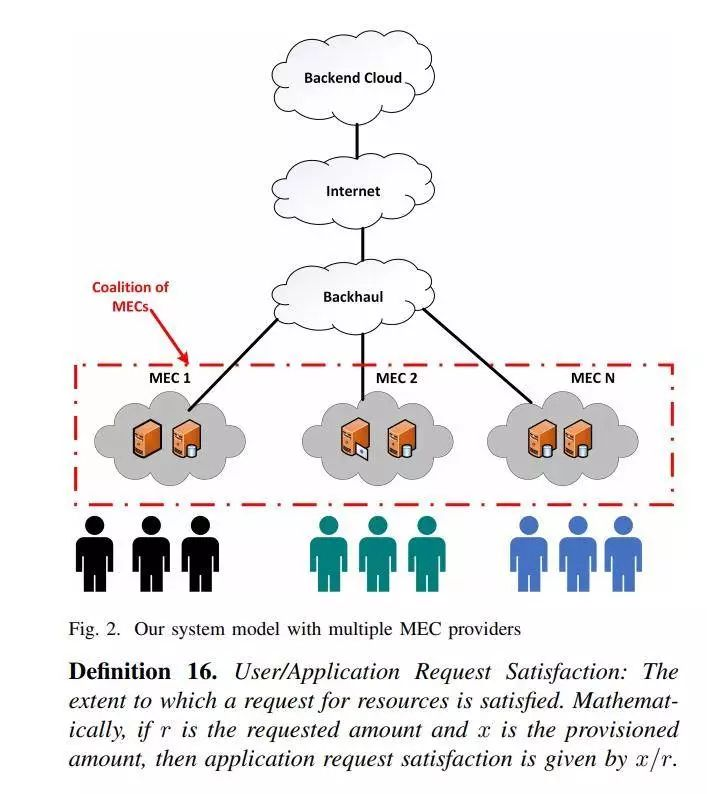今日 Paper | 虚假新闻检测;马尔可夫决策过程;场景文本识别;博弈论框架等-中国科技新闻网