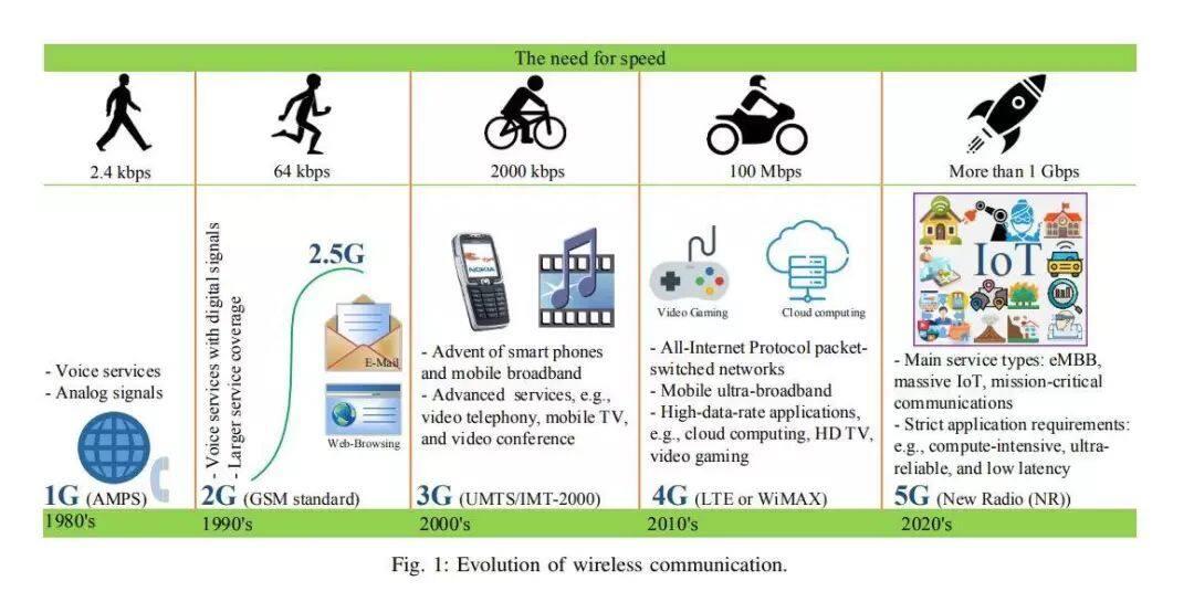 今日 Paper   精简BERT;面部交换;三维点云;DeepFakes 及 5G 等-中国科技新闻网