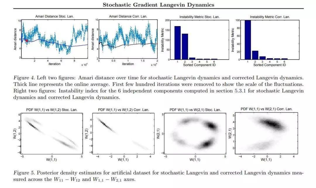 今日 Paper | 精简BERT;面部交换;三维点云;DeepFakes 及 5G 等