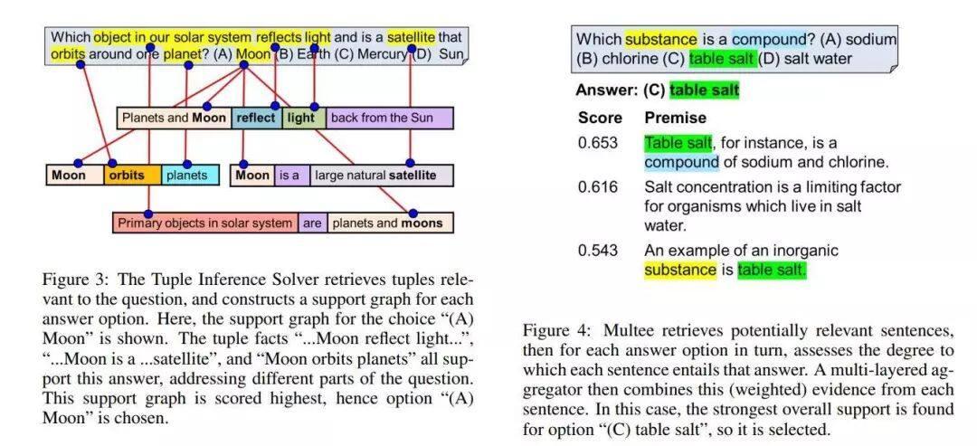 今日 Paper | 3D手势估计;自学习机器人;鲁棒语义分割;卷积神经网络;混合高斯过程等-中国科技新闻网