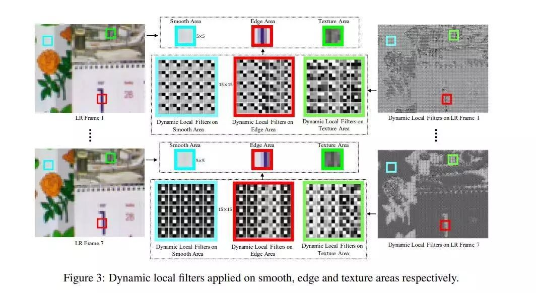 今日 Paper | 高维感官空间机器人;主动人体姿态估计;深度视频超分辨率;行人重识别等-中国科技新闻网